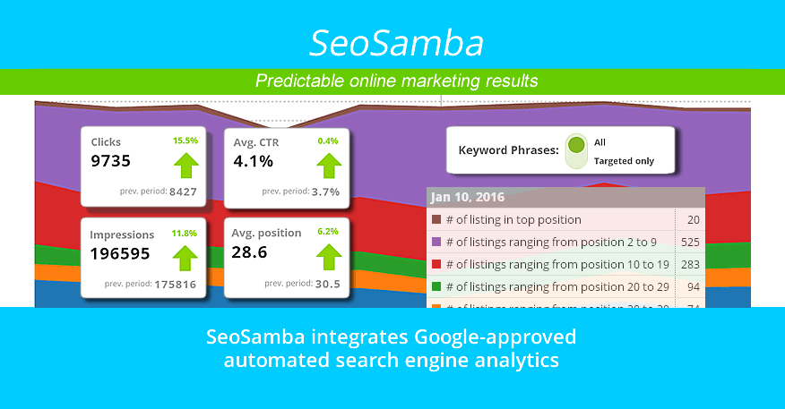 SeoSamba integrates Google-approved automated search engine analytics