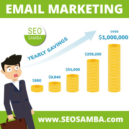 The Franchise Email Marketing Solution That Saves You Up To 1 Million Dollars a Year