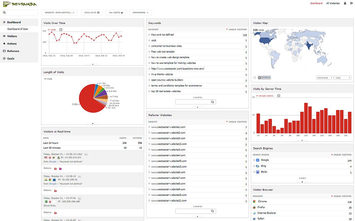 seosambawebsiteanalytics